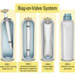 Aurena Bag-on-Valve (BoV) technology