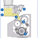 Gerteis® pharmaceutical roller presses