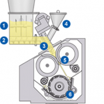 Advanced pharma roller compaction concepts from Gerteis®