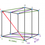 Creating QbD multifactorial design spaces using MOLNÁR-INSTITUTE'S DryLab®4 Robustness Module