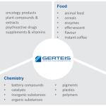 Gerteis® roller compactor applications