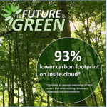 HALOPV hosting on Insife.cloud can reduce carbon emissions by more than 90%