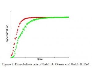 graph final