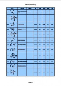 Saccharides Galactose