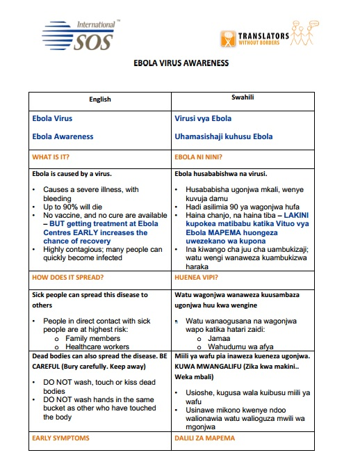 Ebola Virus Poster 5