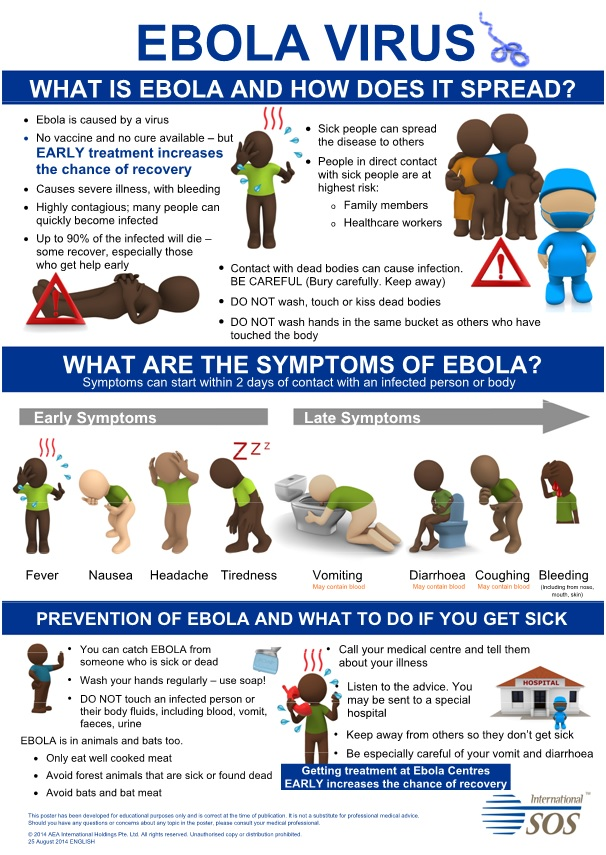 Ebola Virus Poster