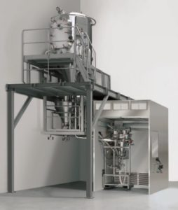 Process Engineering & Equipment | Pharmaceutical-Networking Com - Part 5