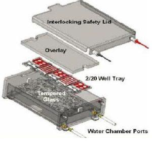 Electrophoresis Starter Kit w. Power supply