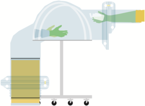 FlecoZip from Rommelag FLEX offers a flexible and accessible glovebox-type containment enclosure.