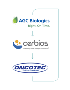Cerbios-Pharma is one of three members of the PROVEO Alliance