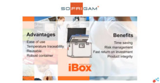 Reusable Thermal Packaging – iBox R36