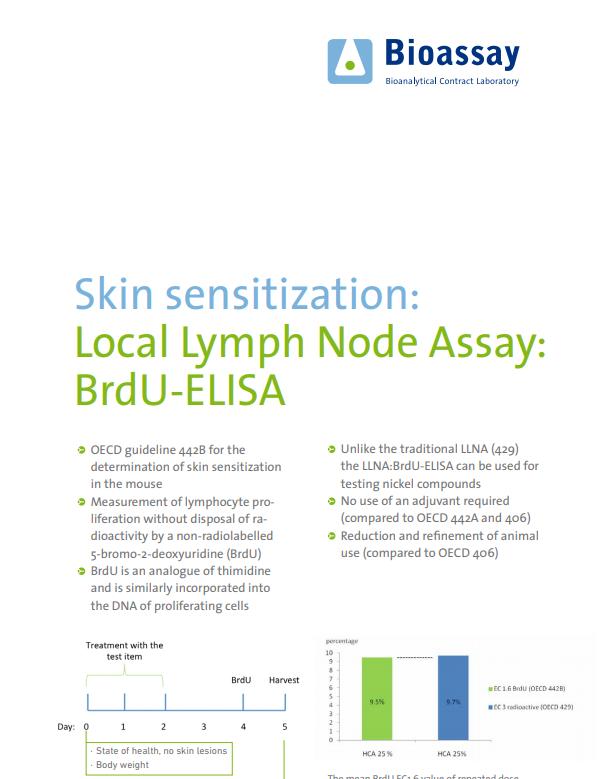 Skin Sensitization – Local Lymph Node Assay: BrdU – ELISA