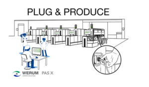Plug & Produce: fast and easy integration of machines, packs and data within an overall modular pharmaceutical production environment.