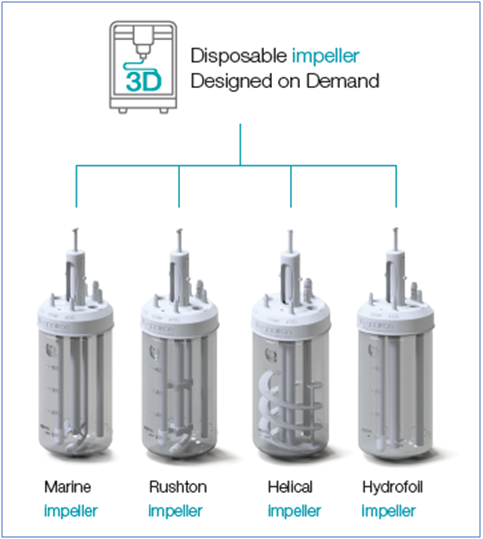 Applikon Biotechnology launches fully customizable single-use bioreactor using 3D printing technology