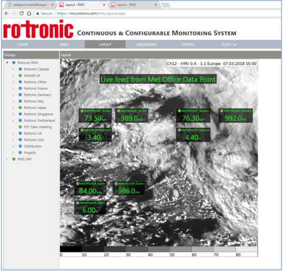 Rotronic Restful API enables custom enhancements to RMS monitoring