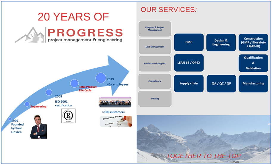 Progress-PME celebrates 20th Anniversary