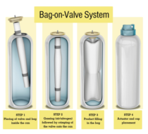 45350Aurena Bag-on-Valve (BoV) technology