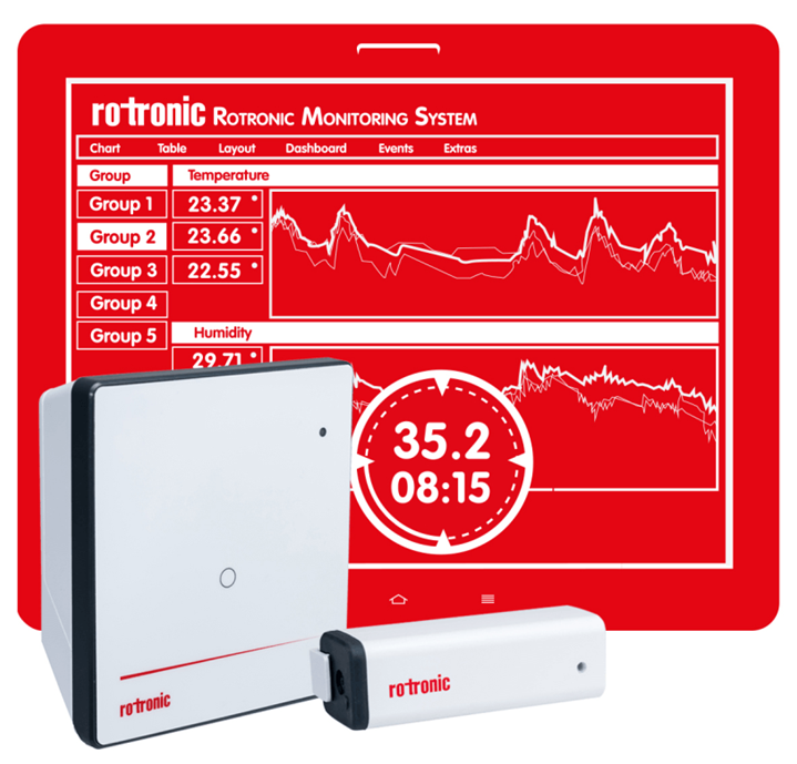Rotronic RMS-based GxP risk assessment system