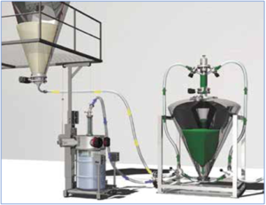 PTS Batchmixer®: flexible powder mixing, filling and emptying while maintaining full isolation