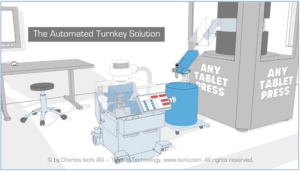 The Automated Turnkey Solution