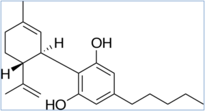 2D structure of cannabidiol (CBD)