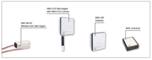RMS system at Tweed included RMS-LOG Data logger with RMS-HCD-S probe, RMS-MLOG Wireless mini data logger, RMS-GW Gateway and RMS-Converter