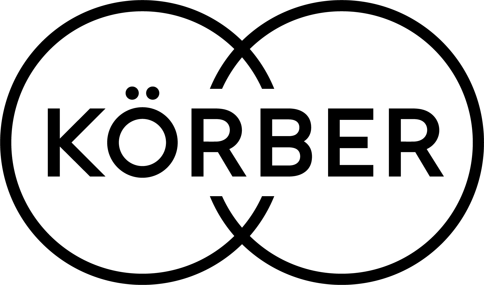 Körber monomaterial packaging solutions