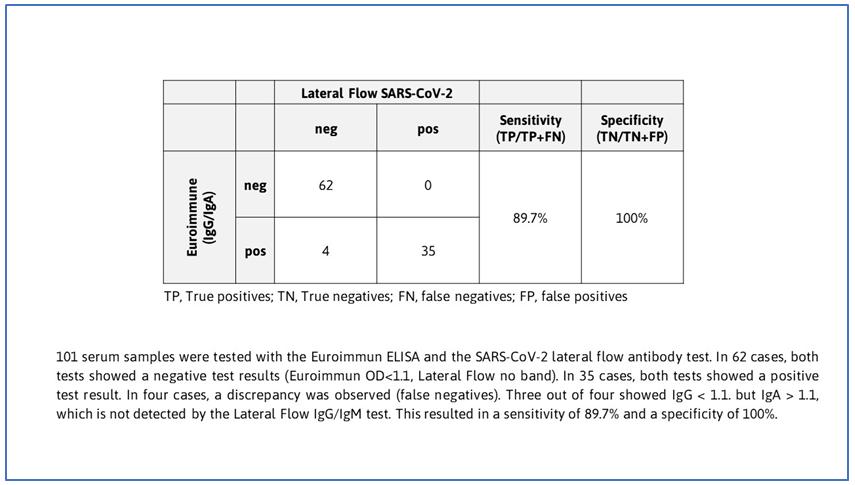 TAmiRNA offers SARS CoV-2 antibody kit to aid in Covid-19 immunity testing