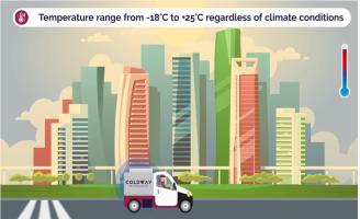 Coldway Technologies – the autonomous refrigeration of the 21st Century