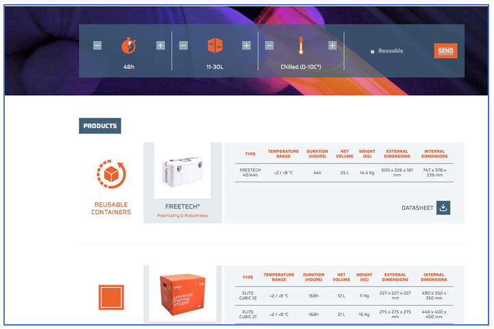 Sofrigam meets new challenges with re-engineered web presence