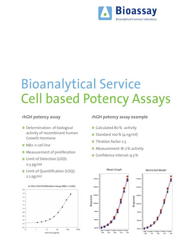 Cell based Potency Assays