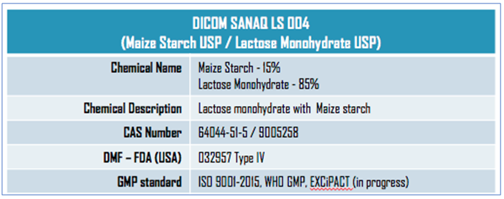 Pharmatrans introduces SANAQ® SL 004 co-processed lactose/starch excipient
