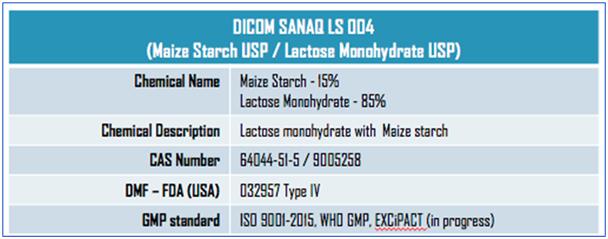Pharmatrans SANAQ® LS 004 co-processed Starch/Lactose excipient