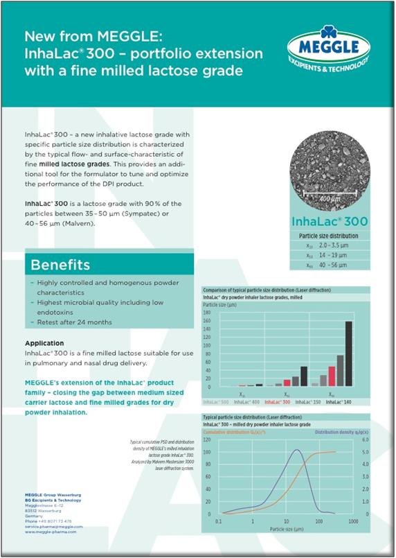 MEGGLE showcasing latest DPI-focused InhaLac® 300 at PBP 2021