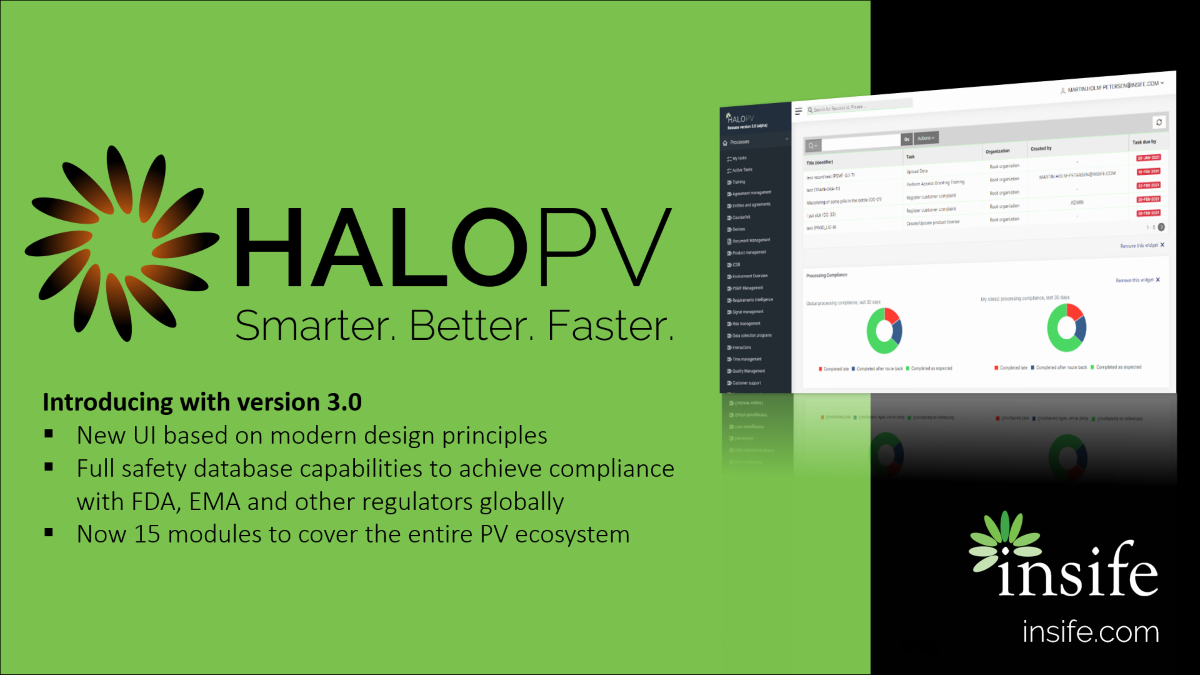 Insife HALOPV: The 21st Century Solution to Safety Reporting Challenges